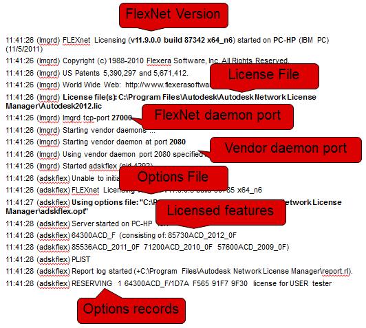 JTB World Blog: Ports for network licenses based on FlexNet