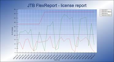 Description: D:\www\website\jtbflexreport\JTBFlexReportChart.jpg